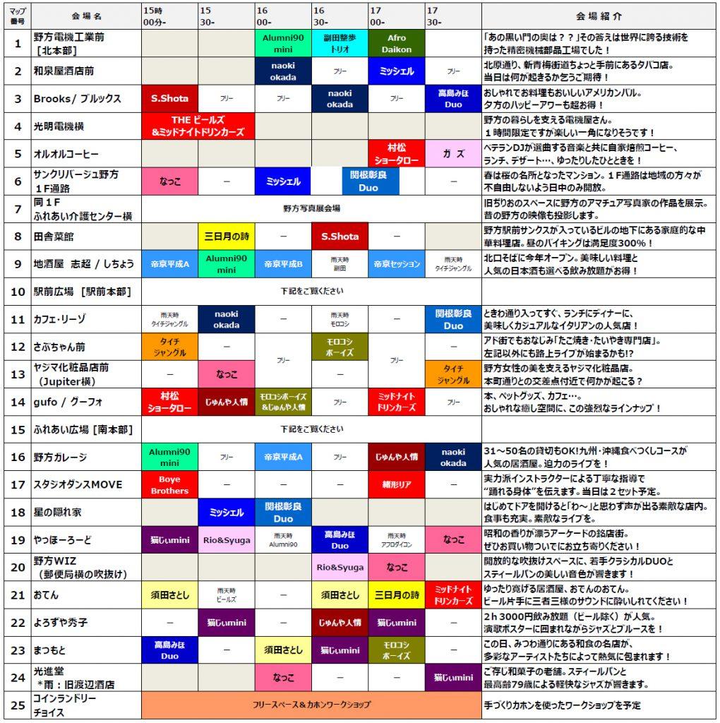 野方おさんぽJAZZ タイムスケジュール(演奏会場別)
